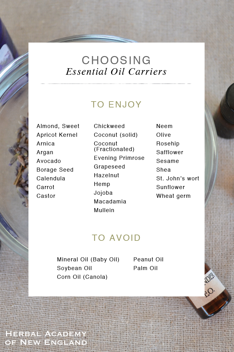 Essential Oil Carriers to Enjoy and to Avoid